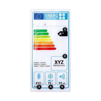 Osłonki na etykiety efektywności energetycznej z punktami samoprzylepnymi